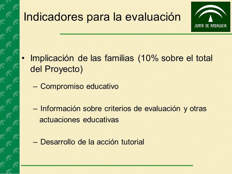 Implicación de las familias (10% sobre el total del Proyecto) –Compromiso educativo –Información sobre criterios de evaluación y otras actuaciones edu