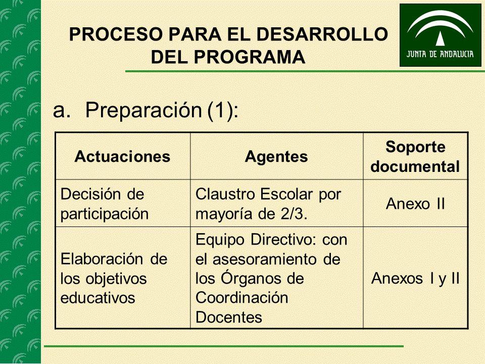 PROCESO PARA EL DESARROLLO DEL PROGRAMA a. Preparación (1): ActuacionesAgentes Soporte documental Decisión de participación Claustro Escolar por mayor