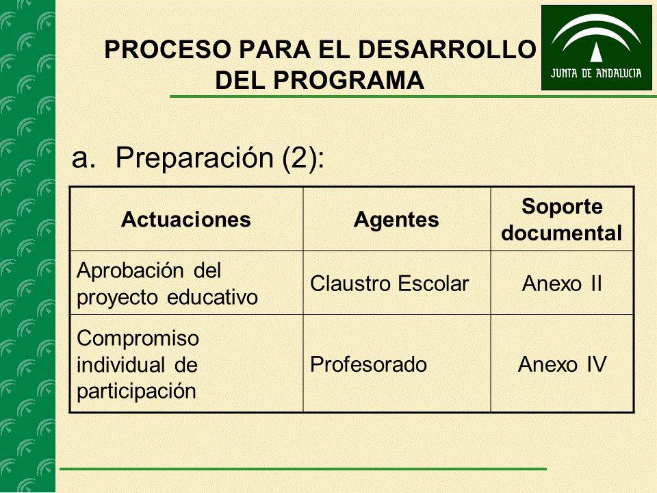 a. Preparación (2): ActuacionesAgentes Soporte documental Aprobación del proyecto educativo Claustro EscolarAnexo II Compromiso individual de particip