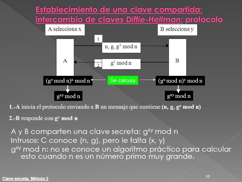 A y B comparten una clave secreta: g xy mod n Intrusos: C conoce (n, g), pero le falta (x, y) g xy mod n: no se conoce un algoritmo práctico para calc