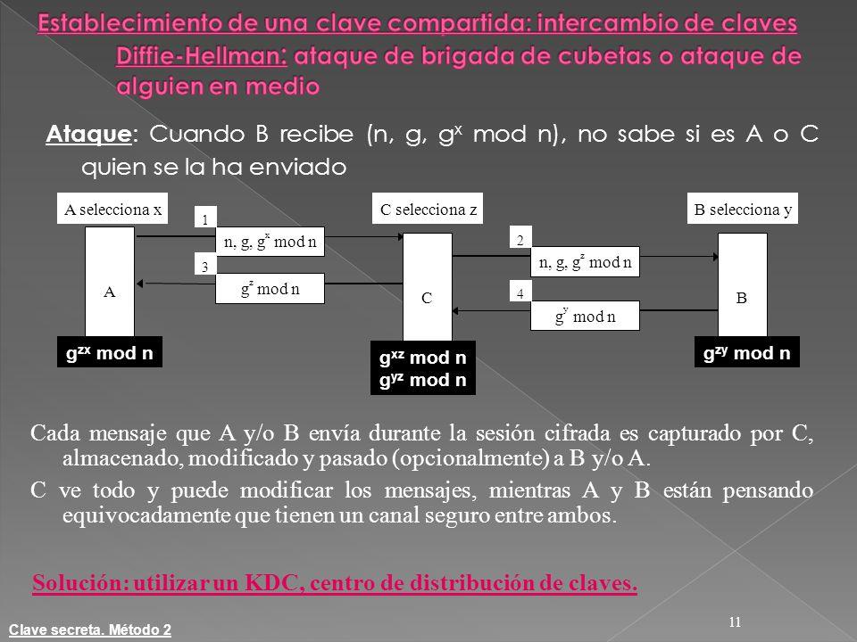 Ataque : Cuando B recibe (n, g, g x mod n), no sabe si es A o C quien se la ha enviado 11 Cada mensaje que A y/o B envía durante la sesión cifrada es