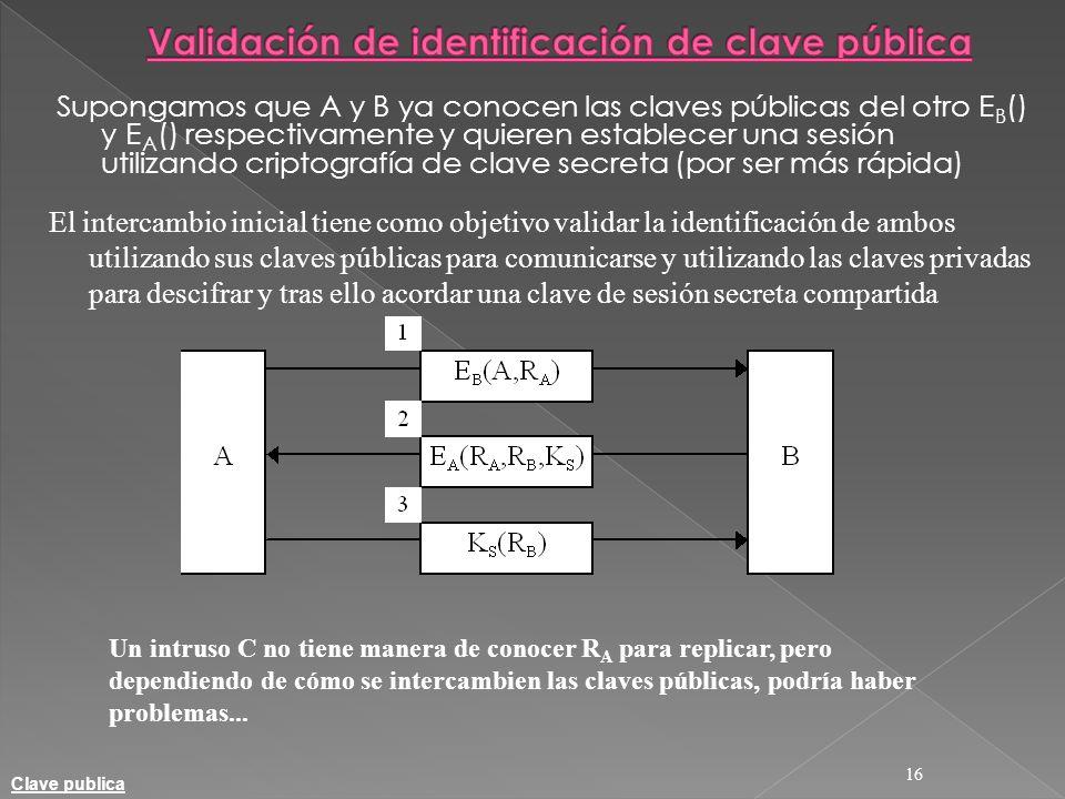Supongamos que A y B ya conocen las claves públicas del otro E B () y E A () respectivamente y quieren establecer una sesión utilizando criptografía d