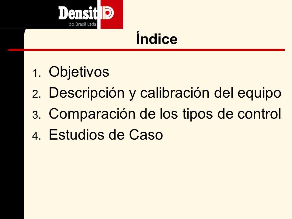 1.Objetivos 2. Descripción y calibración del equipo 3.
