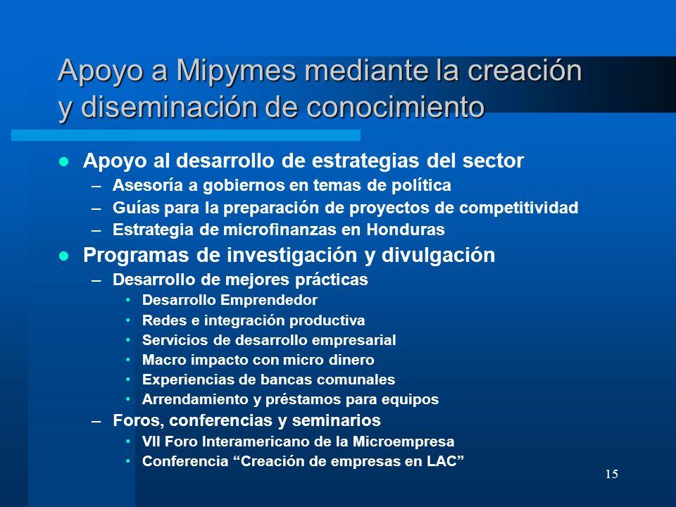 15 Apoyo a Mipymes mediante la creación y diseminación de conocimiento Apoyo al desarrollo de estrategias del sector –Asesoría a gobiernos en temas de