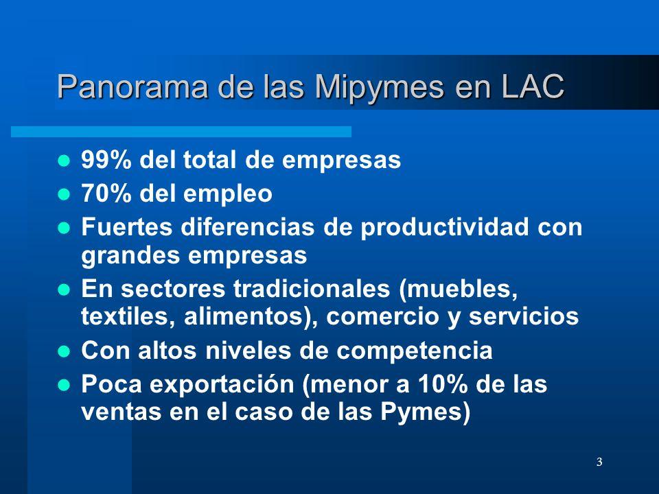 3 Panorama de las Mipymes en LAC 99% del total de empresas 70% del empleo Fuertes diferencias de productividad con grandes empresas En sectores tradic