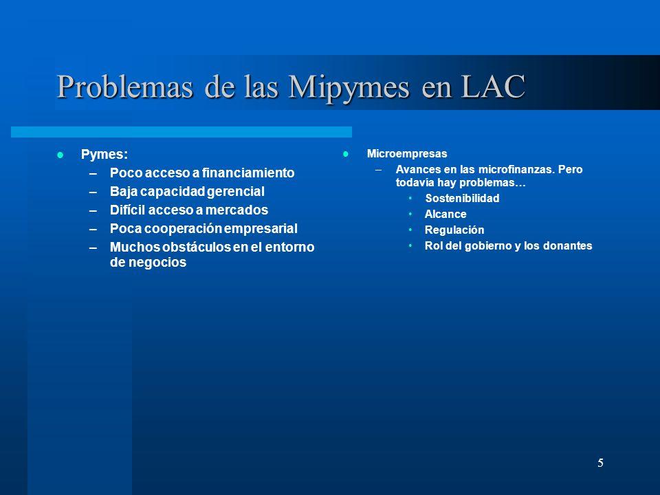5 Problemas de las Mipymes en LAC Pymes: –Poco acceso a financiamiento –Baja capacidad gerencial –Difícil acceso a mercados –Poca cooperación empresar