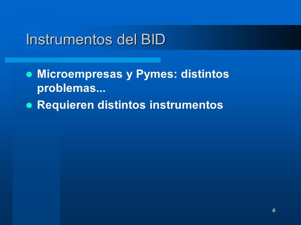 6 Instrumentos del BID Microempresas y Pymes: distintos problemas... Requieren distintos instrumentos