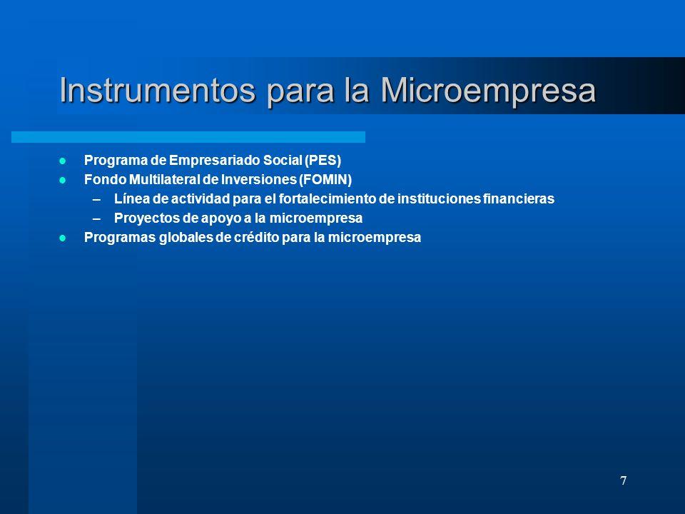 7 Instrumentos para la Microempresa Programa de Empresariado Social (PES) Fondo Multilateral de Inversiones (FOMIN) –Línea de actividad para el fortal