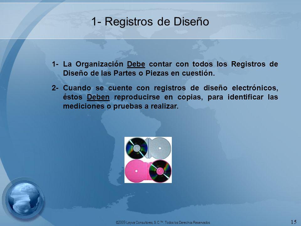 ©2009 Leyva Consultores, S.C.. Todos los Derechos Reservados 15 1- Registros de Diseño 1-La Organización Debe contar con todos los Registros de Diseño