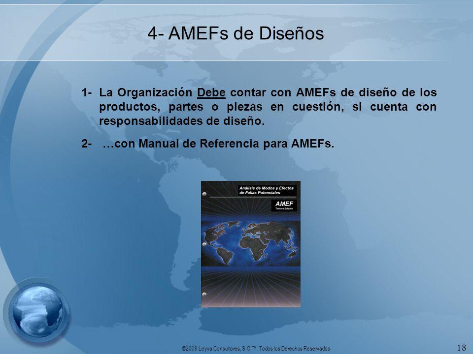 ©2009 Leyva Consultores, S.C.. Todos los Derechos Reservados 18 4- AMEFs de Diseños 1-La Organización Debe contar con AMEFs de diseño de los productos