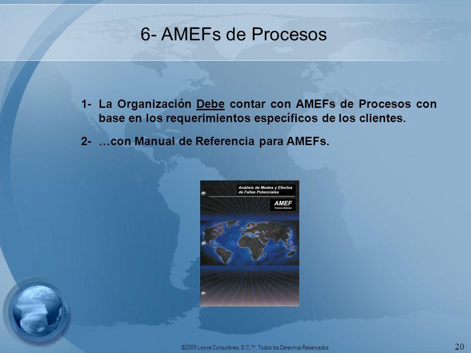 ©2009 Leyva Consultores, S.C.. Todos los Derechos Reservados 20 6- AMEFs de Procesos 1-La Organización Debe contar con AMEFs de Procesos con base en l