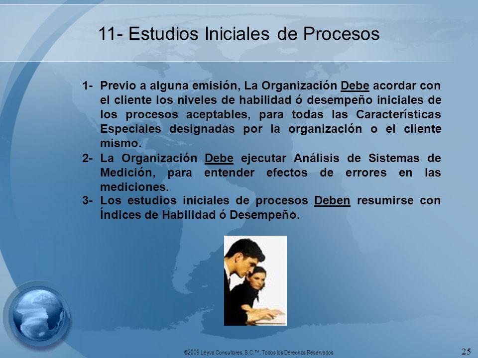 ©2009 Leyva Consultores, S.C.. Todos los Derechos Reservados 25 11- Estudios Iniciales de Procesos 1-Previo a alguna emisión, La Organización Debe aco