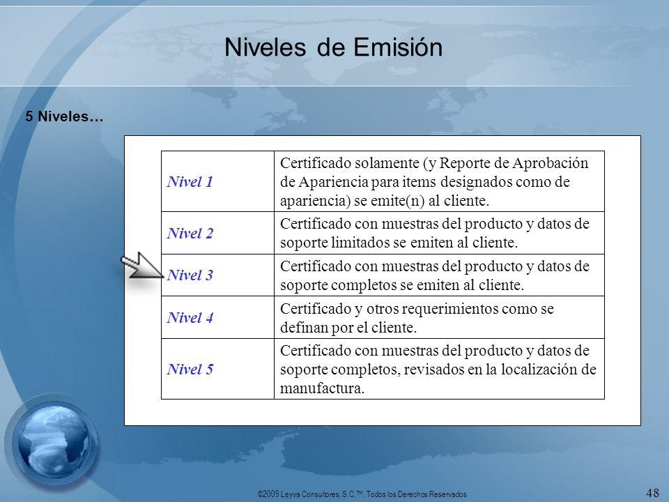 ©2009 Leyva Consultores, S.C.. Todos los Derechos Reservados 48 Niveles de Emisión 5 Niveles… Certificado con muestras del producto y datos de soporte