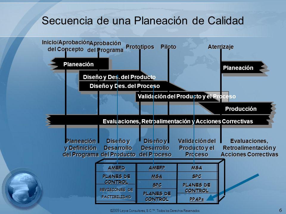©2009 Leyva Consultores, S.C.. Todos los Derechos Reservados 6 Secuencia de una Planeación de Calidad AMEFD PLANES DE CONTROL REVISIONES DE FACTIBILID