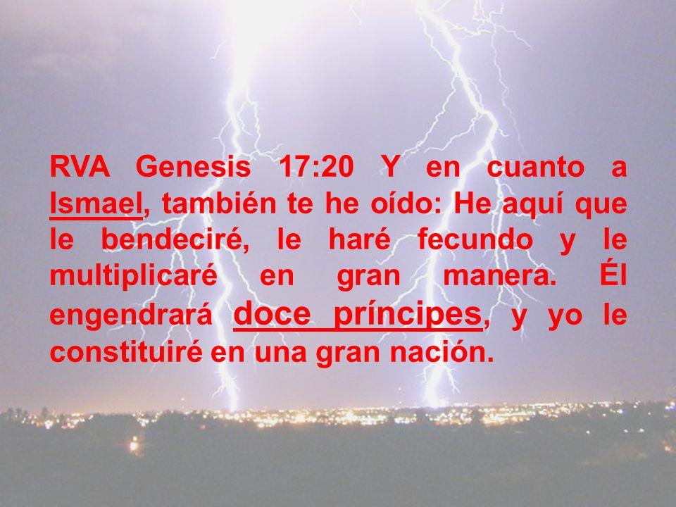 GEN 16:11 --Le dijo además el ángel de Jehovah--: He aquí que has concebido y darás a luz un hijo. Y llamarás su nombre Ismael, porque Jehovah ha escu