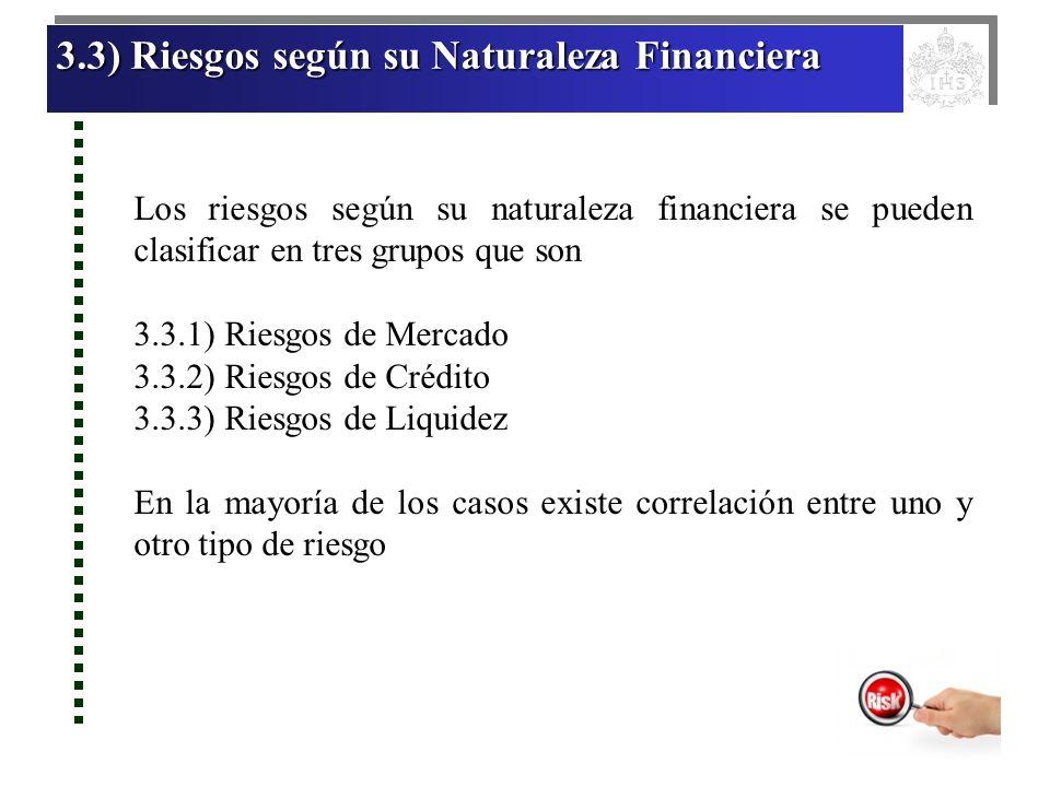 3.3) Riesgos según su Naturaleza Financiera 3.3) Riesgos según su Naturaleza Financiera 3.3) Riesgos según su Naturaleza Financiera 3.3) Riesgos según