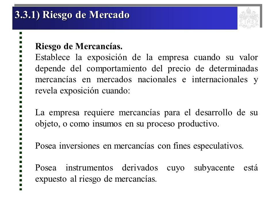 3.3.1) Riesgo de Mercado 3.3.1) Riesgo de Mercado 3.3.1) Riesgo de Mercado 3.3.1) Riesgo de Mercado Riesgo de Mercancías. Establece la exposición de l