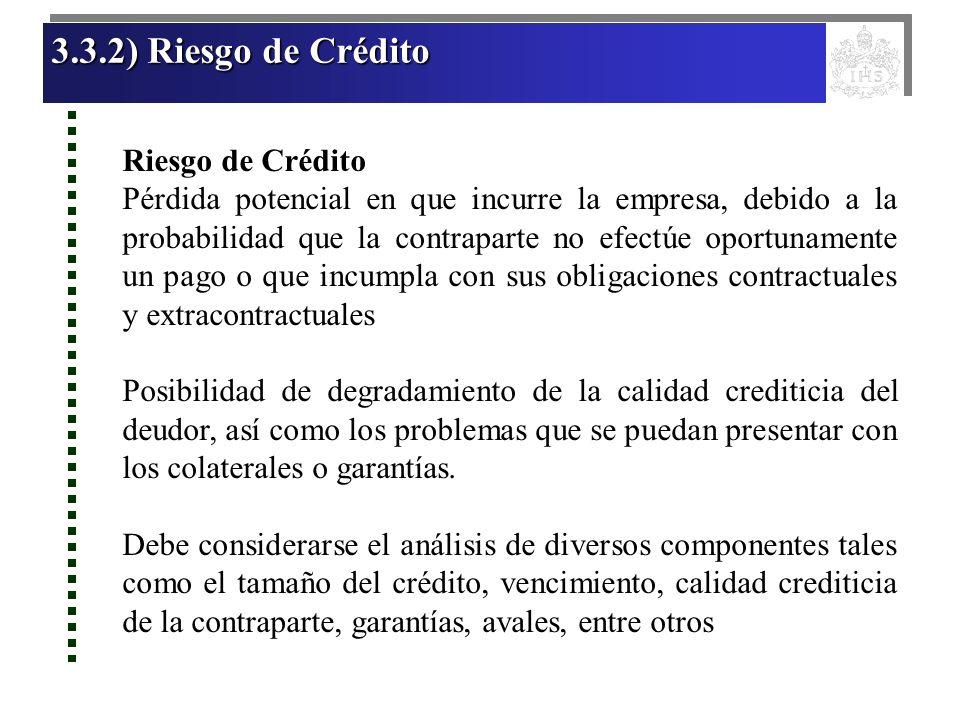 3.3.2) Riesgo de Crédito 3.3.2) Riesgo de Crédito 3.3.2) Riesgo de Crédito 3.3.2) Riesgo de Crédito Riesgo de Crédito Pérdida potencial en que incurre