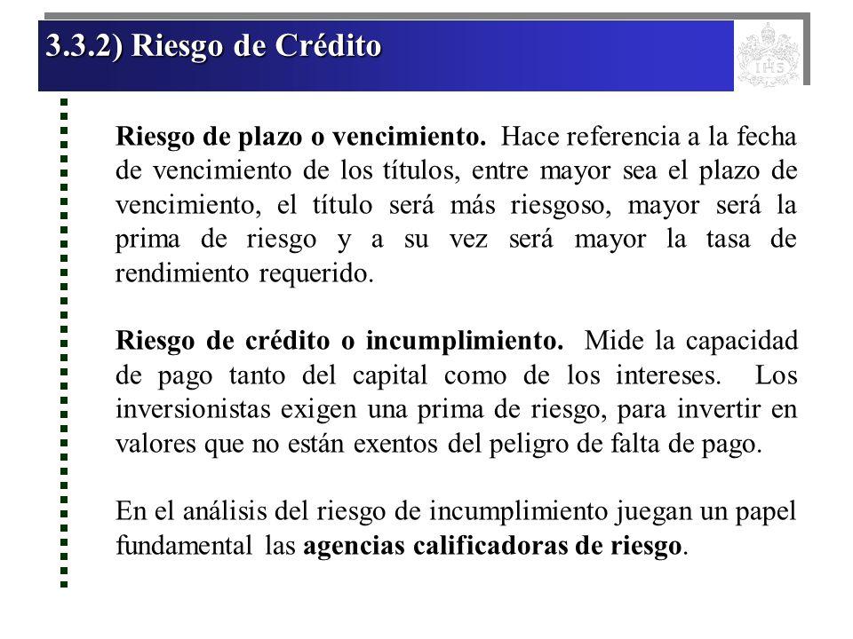 3.3.2) Riesgo de Crédito 3.3.2) Riesgo de Crédito 3.3.2) Riesgo de Crédito 3.3.2) Riesgo de Crédito Riesgo de plazo o vencimiento. Hace referencia a l