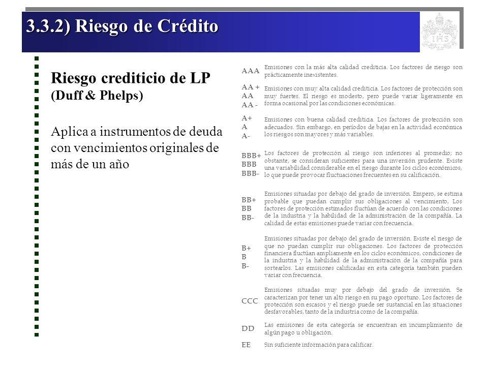 3.3.2) Riesgo de Crédito 3.3.2) Riesgo de Crédito 3.3.2) Riesgo de Crédito 3.3.2) Riesgo de Crédito Riesgo crediticio de LP (Duff & Phelps) Aplica a i