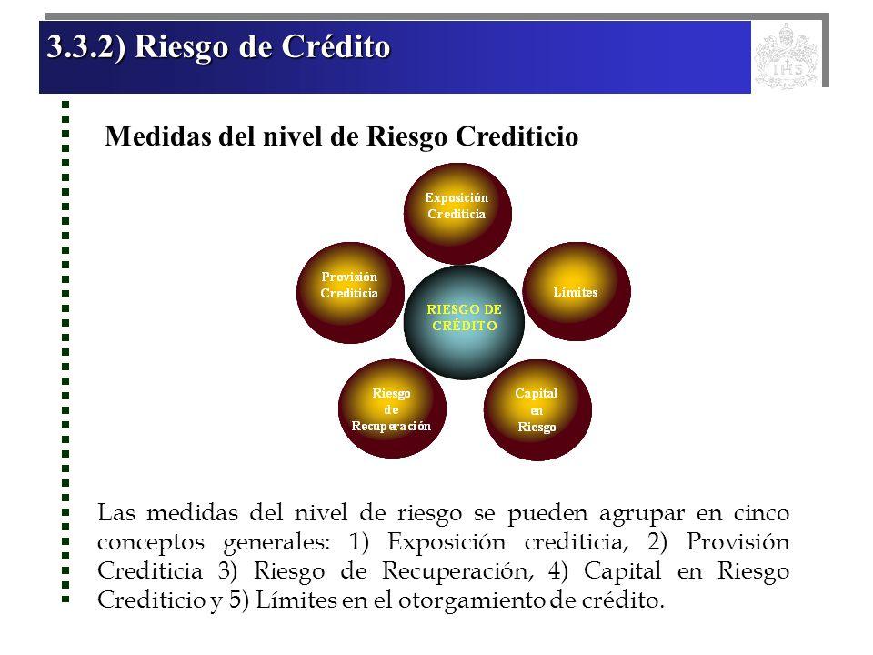 3.3.2) Riesgo de Crédito 3.3.2) Riesgo de Crédito 3.3.2) Riesgo de Crédito 3.3.2) Riesgo de Crédito Medidas del nivel de Riesgo Crediticio Las medidas