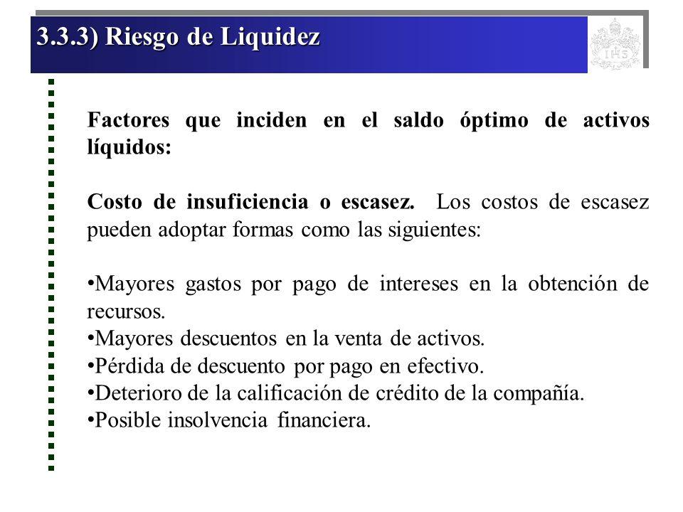 3.3.3) Riesgo de Liquidez 3.3.3) Riesgo de Liquidez 3.3.3) Riesgo de Liquidez 3.3.3) Riesgo de Liquidez Factores que inciden en el saldo óptimo de act