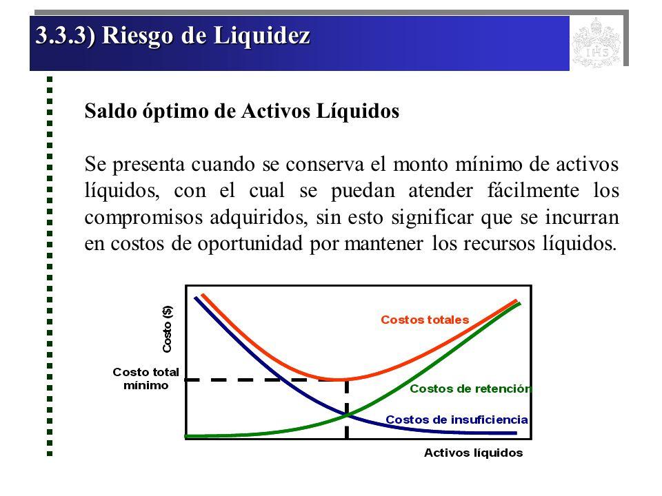 3.3.3) Riesgo de Liquidez 3.3.3) Riesgo de Liquidez 3.3.3) Riesgo de Liquidez 3.3.3) Riesgo de Liquidez Saldo óptimo de Activos Líquidos Se presenta c
