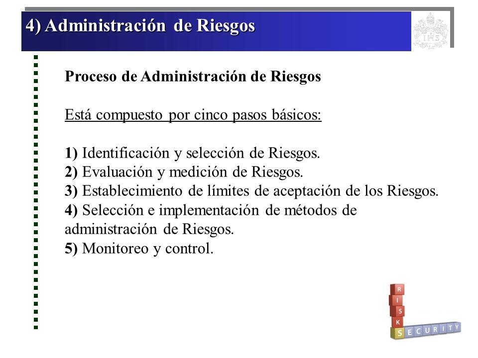4) Administración de Riesgos 4) Administración de Riesgos 4) Administración de Riesgos 4) Administración de Riesgos Proceso de Administración de Riesg