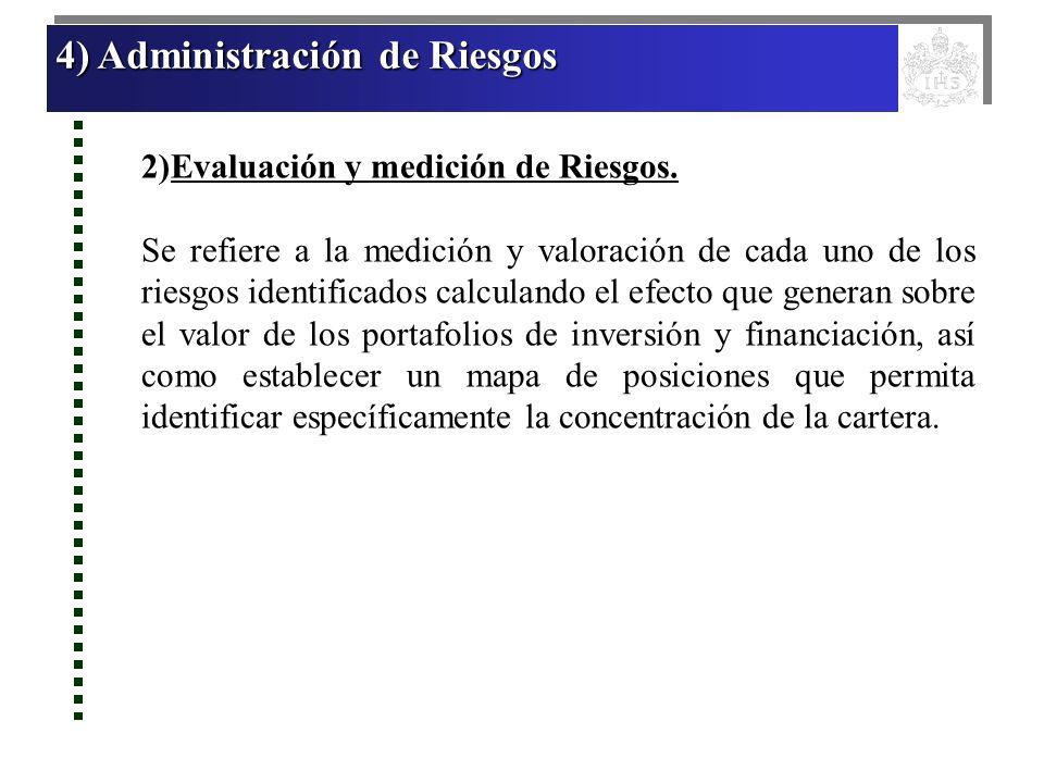 4) Administración de Riesgos 4) Administración de Riesgos 4) Administración de Riesgos 4) Administración de Riesgos 2)Evaluación y medición de Riesgos