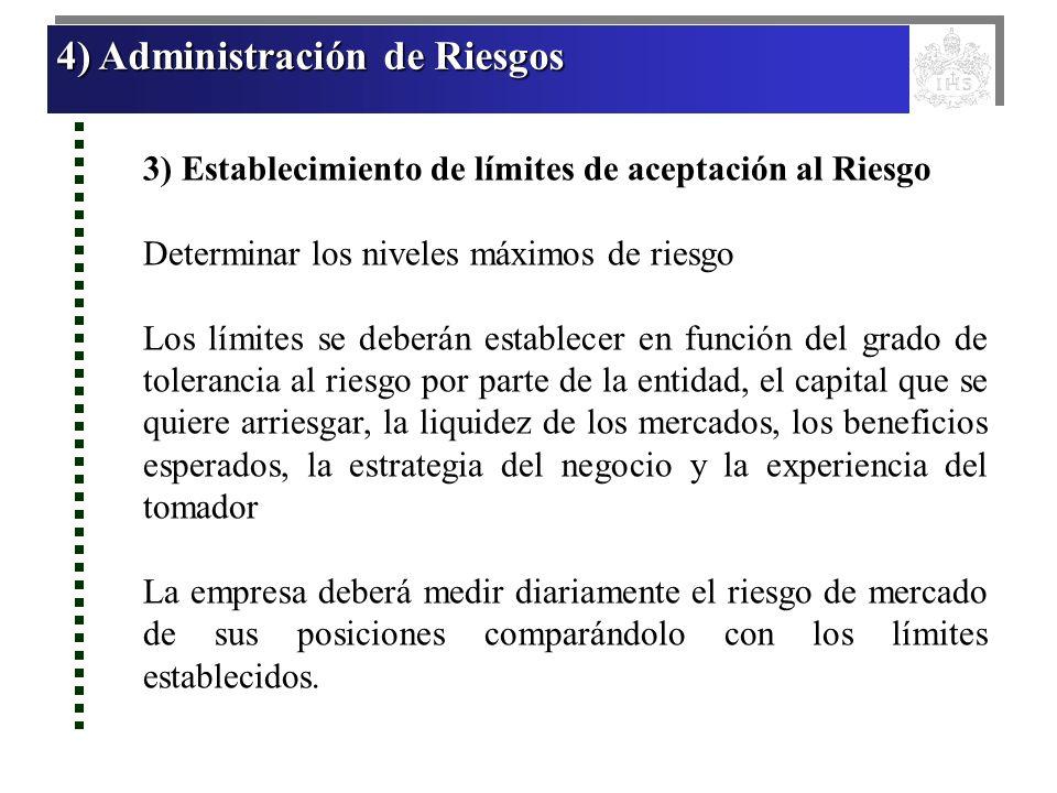 4) Administración de Riesgos 4) Administración de Riesgos 4) Administración de Riesgos 4) Administración de Riesgos 3) Establecimiento de límites de a