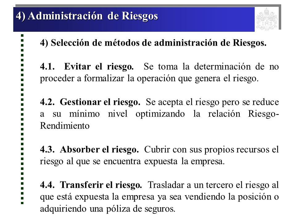 4) Administración de Riesgos 4) Administración de Riesgos 4) Administración de Riesgos 4) Administración de Riesgos 4) Selección de métodos de adminis