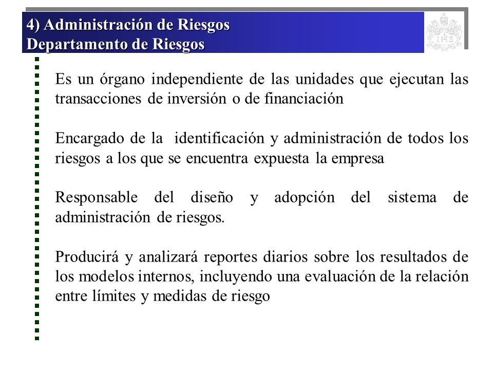 4) Administración de Riesgos 4) Administración de Riesgos Departamento de Riesgos Departamento de Riesgos 4) Administración de Riesgos 4) Administraci