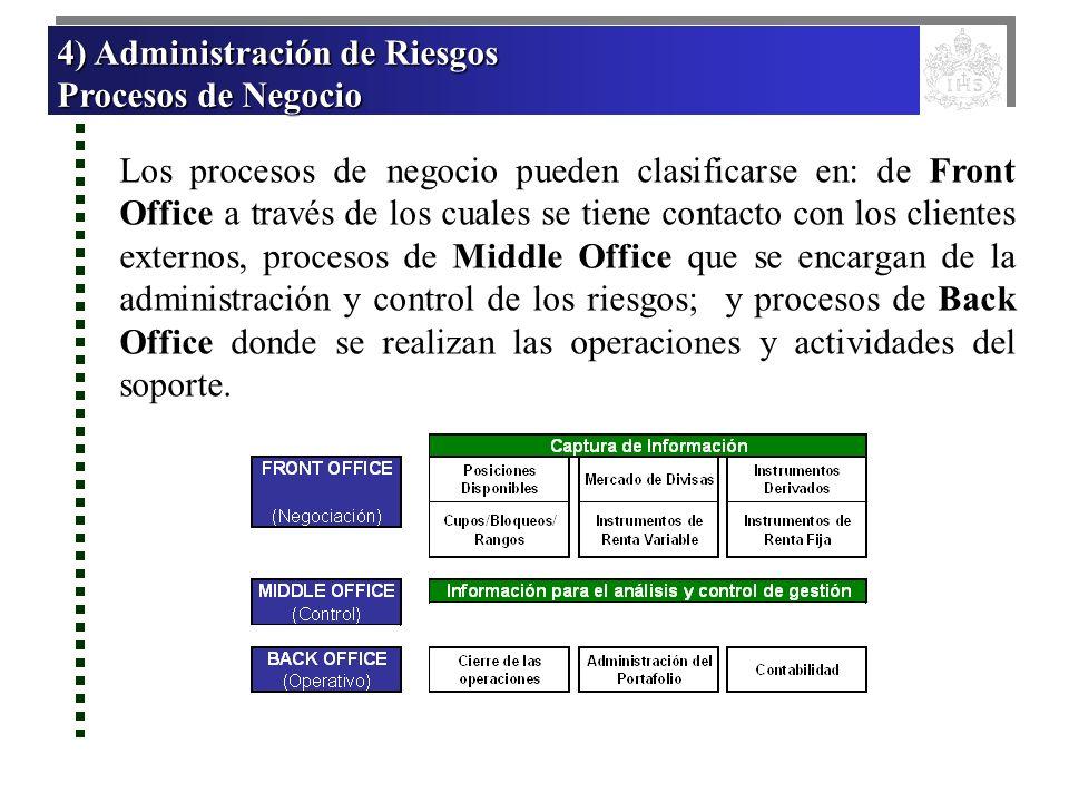 4) Administración de Riesgos 4) Administración de Riesgos Procesos de Negocio Procesos de Negocio 4) Administración de Riesgos 4) Administración de Ri