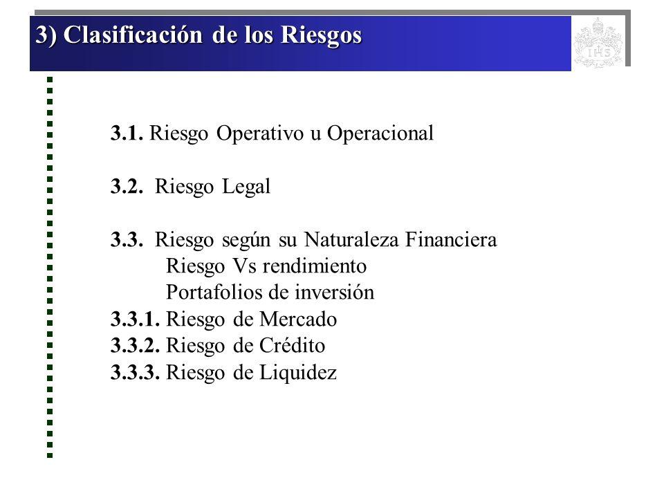 3) Clasificación de los Riesgos 3) Clasificación de los Riesgos 3) Clasificación de los Riesgos 3) Clasificación de los Riesgos 3.1. Riesgo Operativo