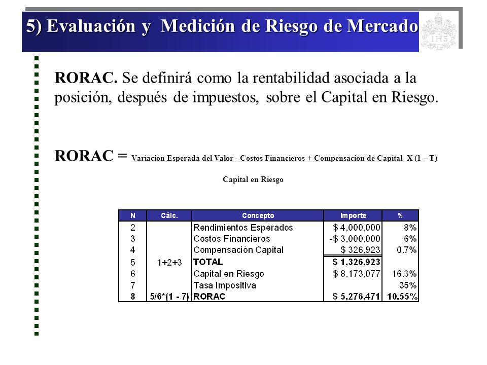 5) Evaluación y Medición de Riesgo de Mercado 5) Evaluación y Medición de Riesgo de Mercado 5) Evaluación y Medición de Riesgo de Mercado 5) Evaluació