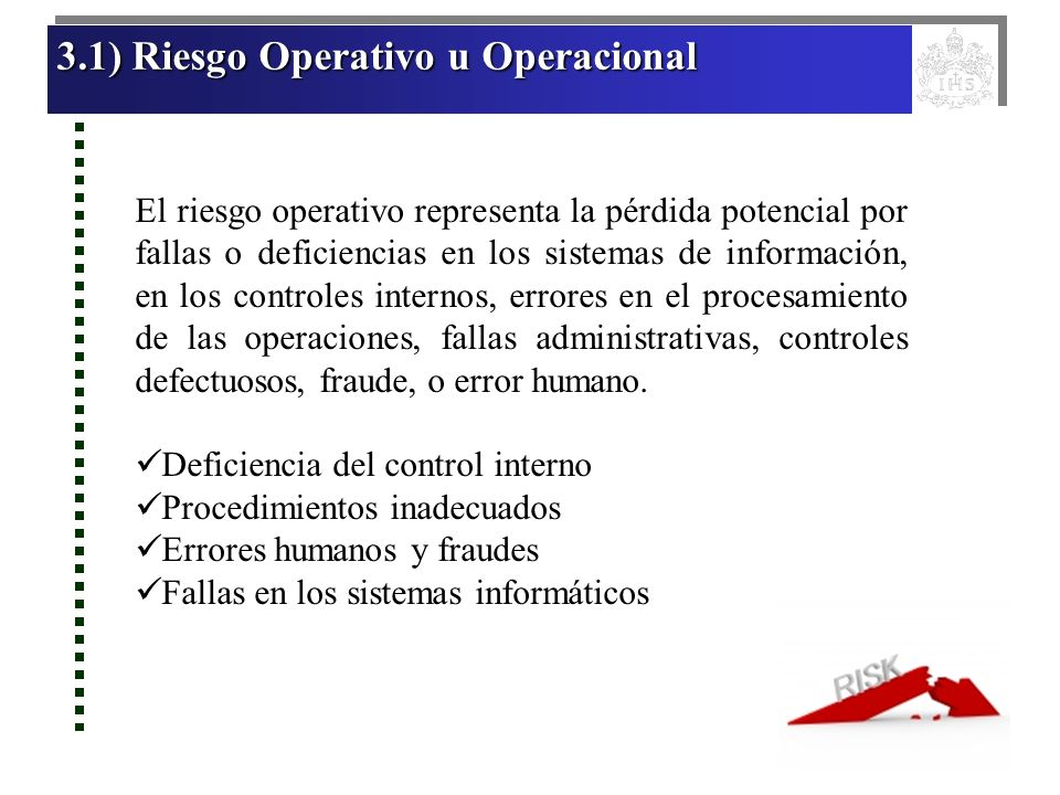 3.1) Riesgo Operativo u Operacional 3.1) Riesgo Operativo u Operacional 3.1) Riesgo Operativo u Operacional 3.1) Riesgo Operativo u Operacional El rie