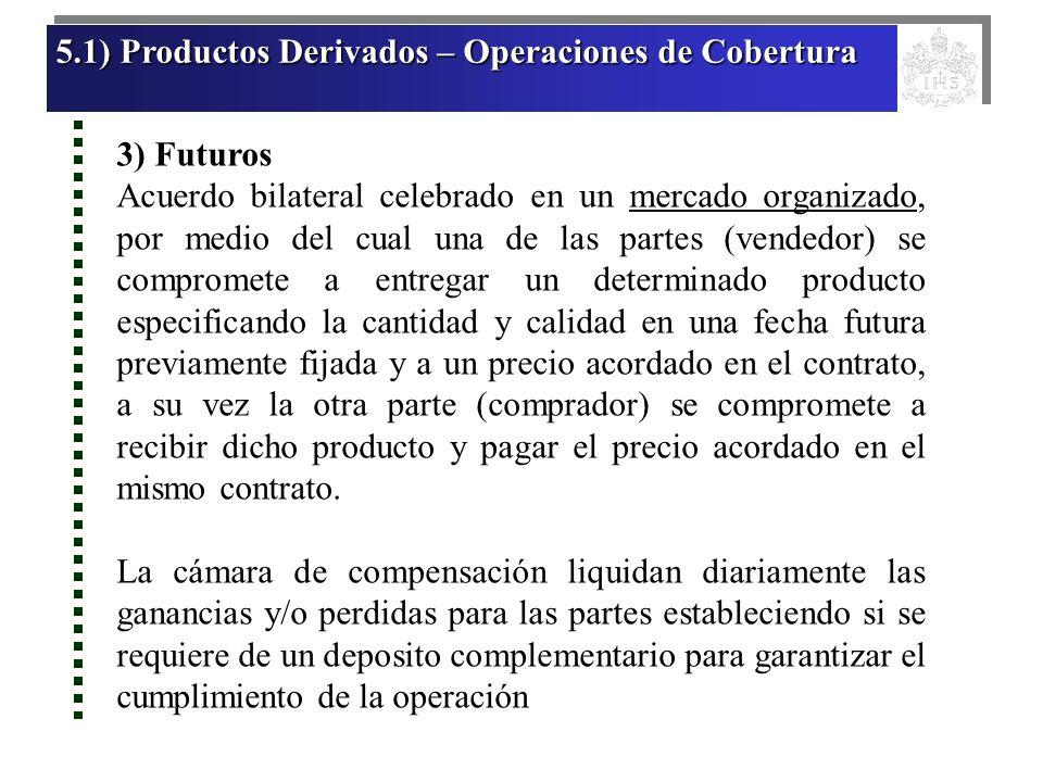 5.1) Productos Derivados – Operaciones de Cobertura 5.1) Productos Derivados – Operaciones de Cobertura 5.1) Productos Derivados – Operaciones de Cobe