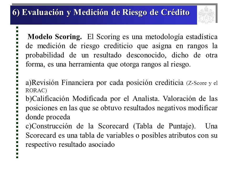 6) Evaluación y Medición de Riesgo de Crédito 6) Evaluación y Medición de Riesgo de Crédito 6) Evaluación y Medición de Riesgo de Crédito 6) Evaluació
