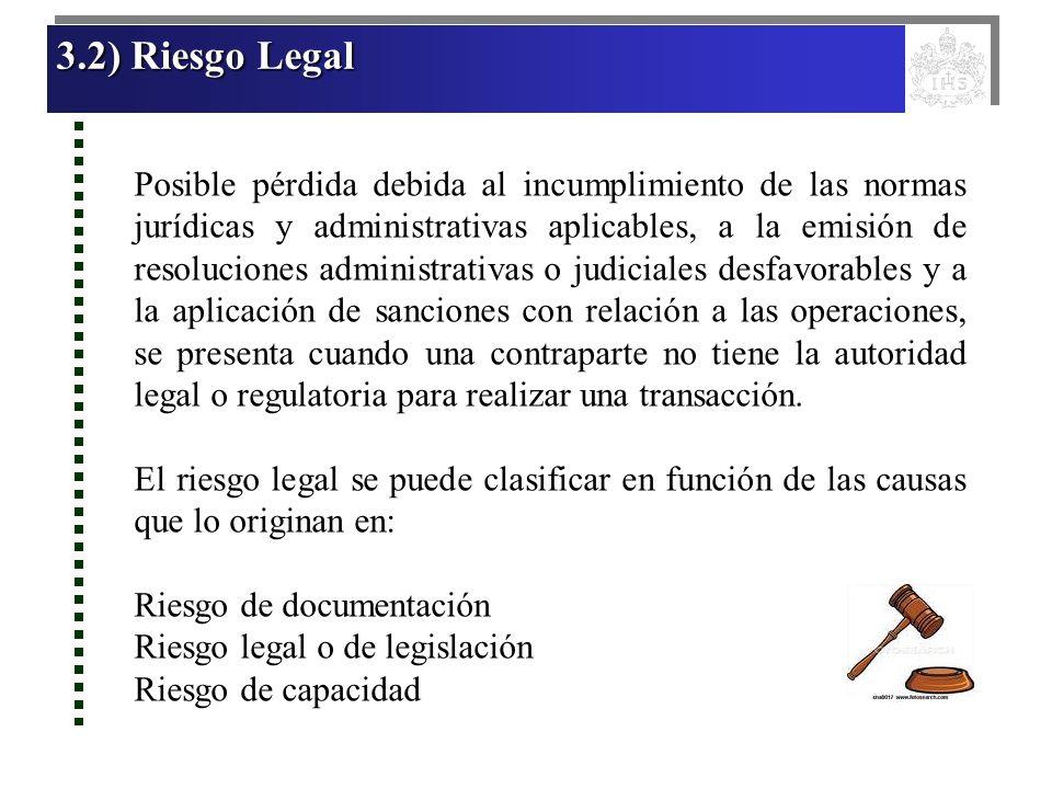 3.2) Riesgo Legal 3.2) Riesgo Legal 3.2) Riesgo Legal 3.2) Riesgo Legal Posible pérdida debida al incumplimiento de las normas jurídicas y administrat
