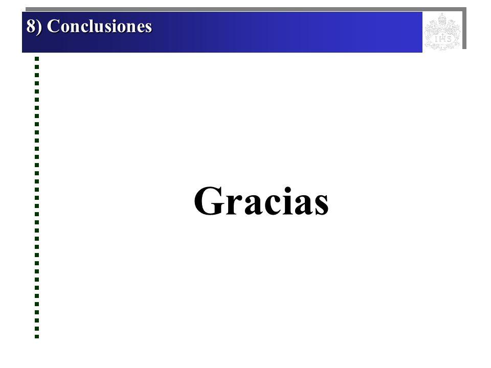 8) Conclusiones 8) Conclusiones 8) Conclusiones 8) Conclusiones Gracias