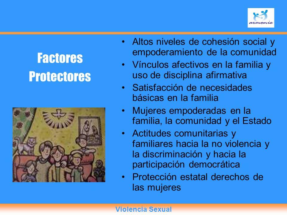 Factores Protectores Altos niveles de cohesión social y empoderamiento de la comunidad Vínculos afectivos en la familia y uso de disciplina afirmativa