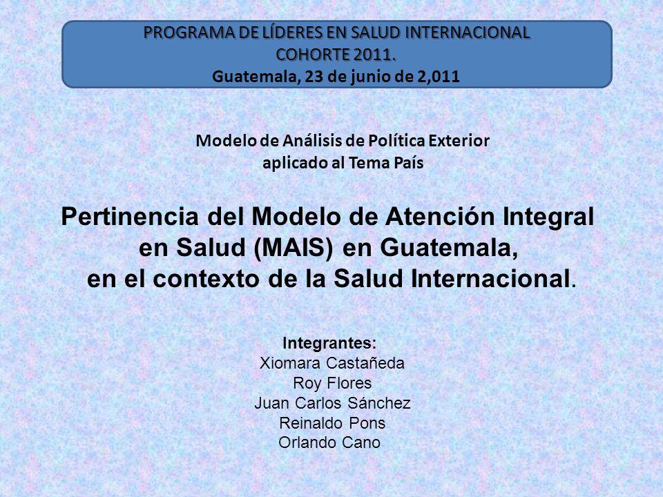 Modelo de Análisis de Política Exterior aplicado al Tema País PROGRAMA DE LÍDERES EN SALUD INTERNACIONAL COHORTE 2011. Guatemala, 23 de junio de 2,011