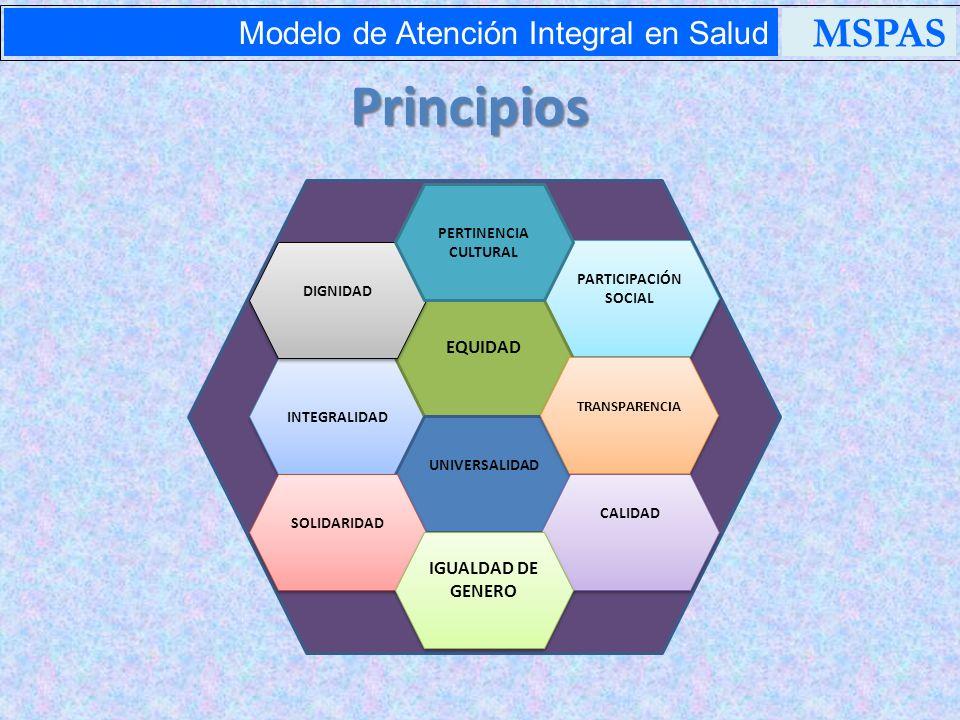 Principios Modelo de Atención Integral en Salud MSPAS PRIMACÍA DE LA PERSONAS INTEGRALIDAD PARTICIPACIÓN SOCIAL EQUIDAD UNIVERSALIDAD TRANSPARENCIA CA