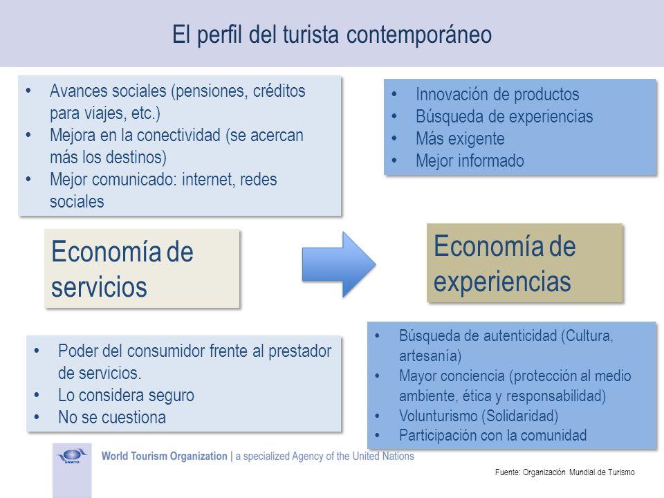 El perfil del turista contemporáneo Economía de servicios Economía de experiencias Poder del consumidor frente al prestador de servicios. Lo considera