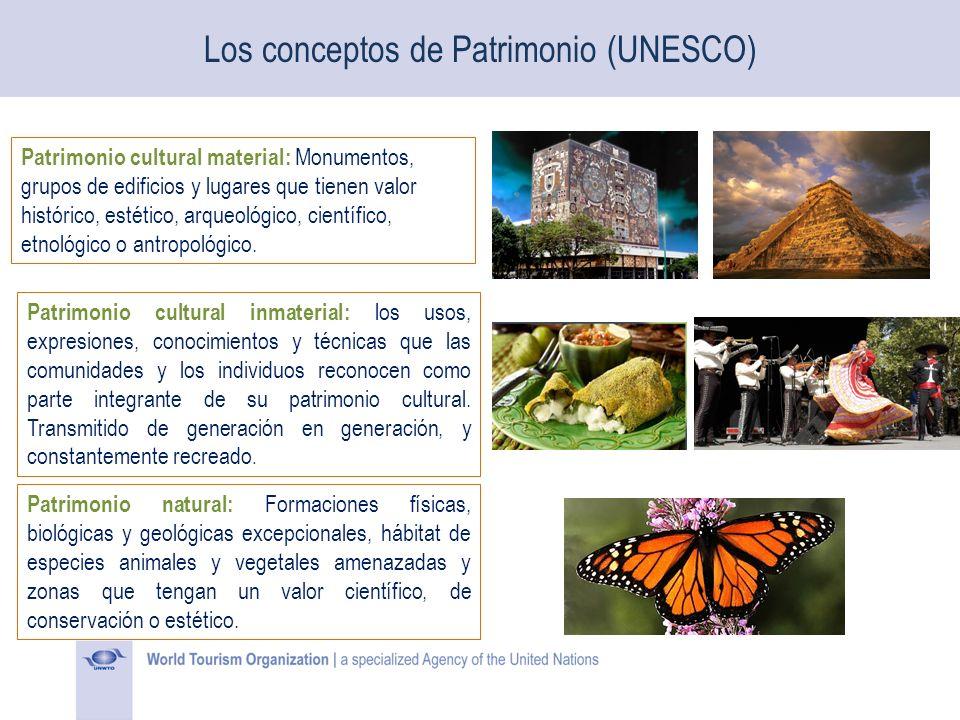 Los conceptos de Patrimonio (UNESCO) Patrimonio natural: Formaciones físicas, biológicas y geológicas excepcionales, hábitat de especies animales y ve
