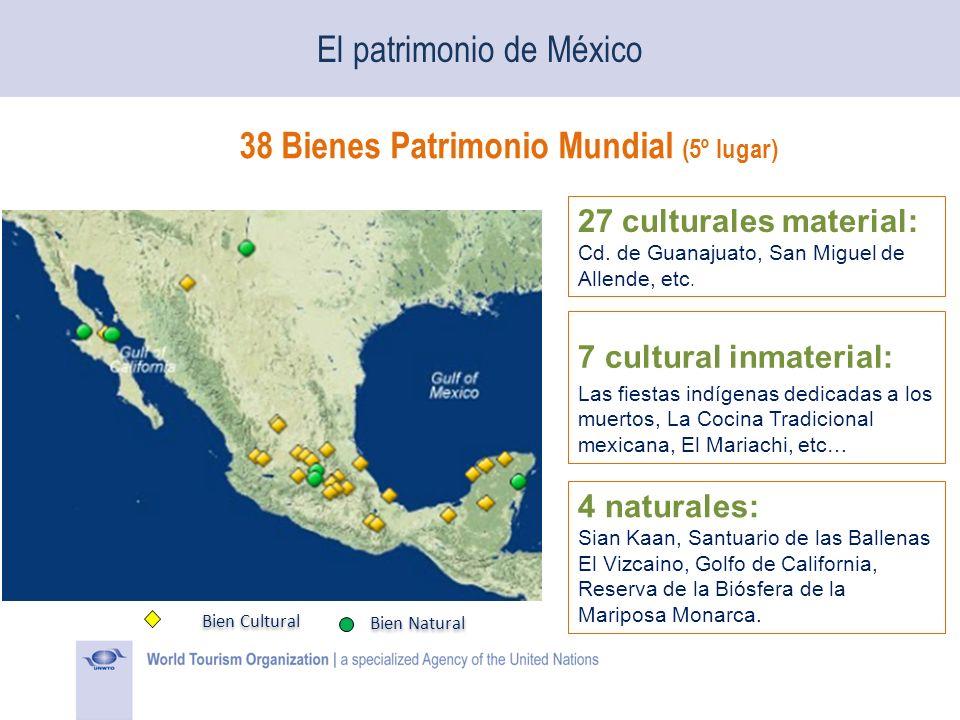 El patrimonio de México 38 Bienes Patrimonio Mundial (5º lugar) 27 culturales material: Cd. de Guanajuato, San Miguel de Allende, etc. 4 naturales: Si