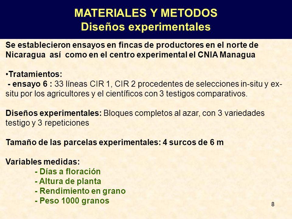 8 Se establecieron ensayos en fincas de productores en el norte de Nicaragua así como en el centro experimental el CNIA Managua Tratamientos: - ensayo