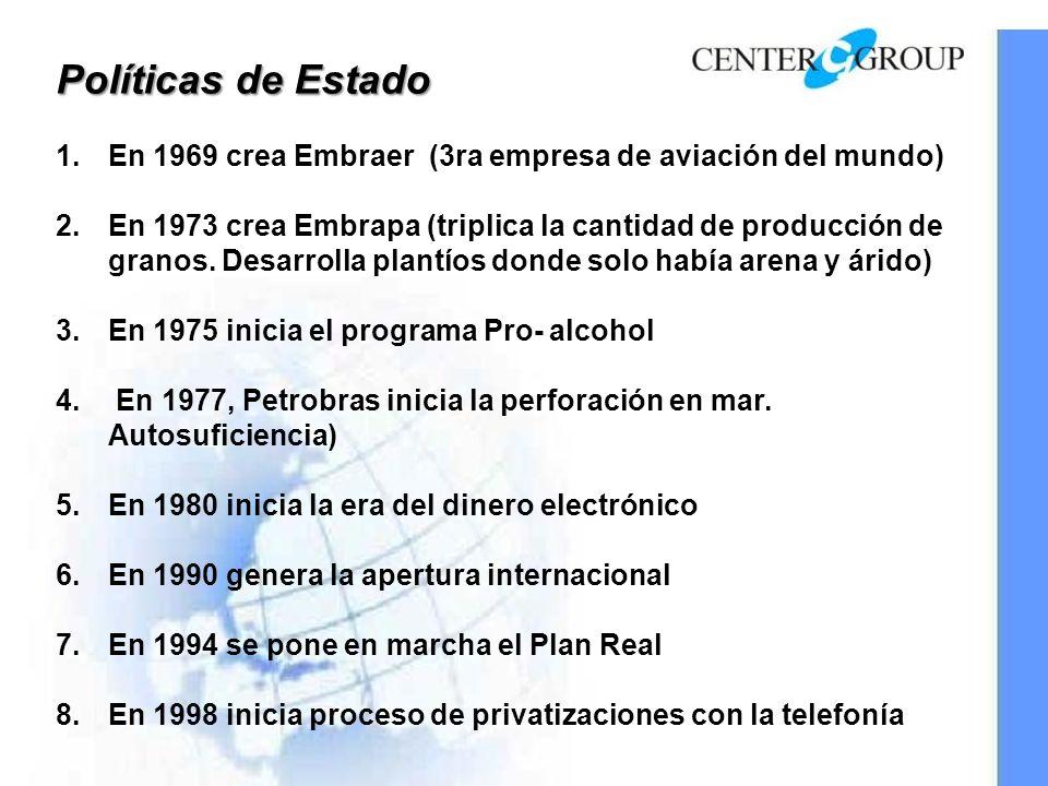 Políticas de Estado 1.En 1969 crea Embraer (3ra empresa de aviación del mundo) 2.En 1973 crea Embrapa (triplica la cantidad de producción de granos.