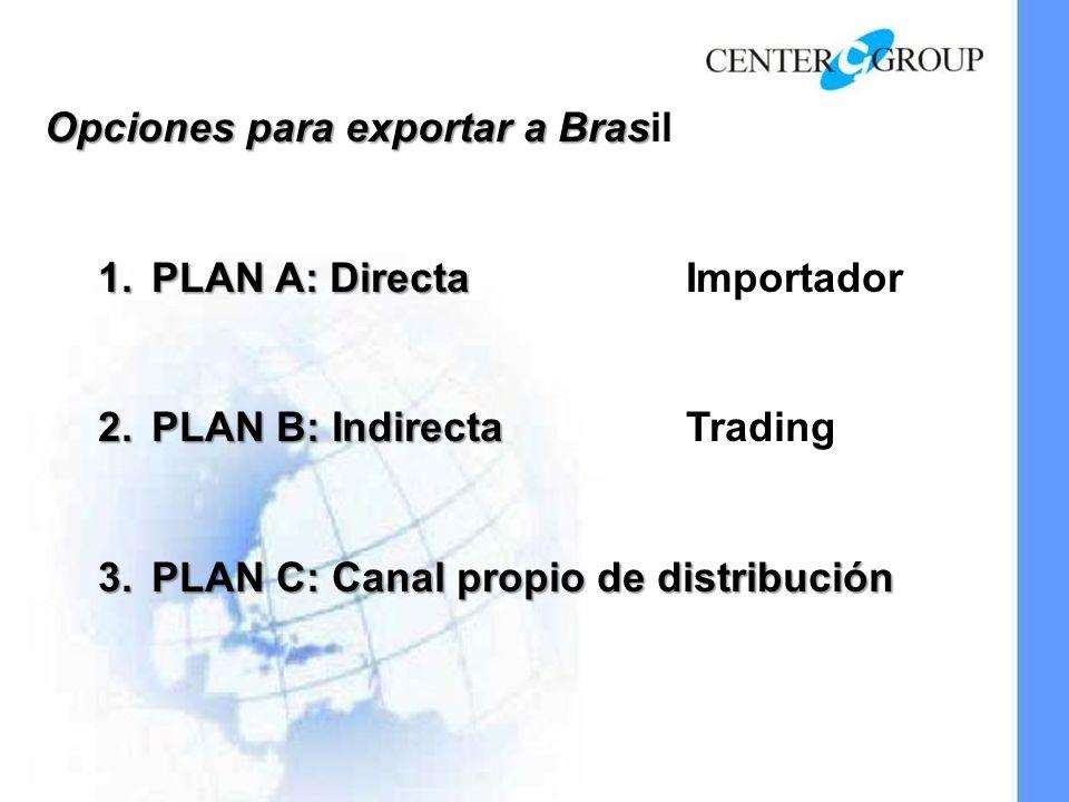 Opciones para exportar a Bras Opciones para exportar a Brasil 1.PLAN A: Directa 1.PLAN A: Directa Importador 2.PLAN B: Indirecta 2.PLAN B: Indirecta Trading 3.PLAN C: Canal propio de distribución