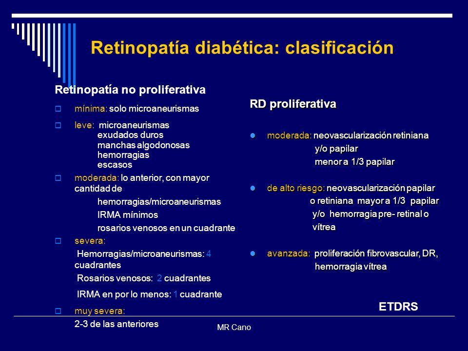 MR Cano Retinopatía diabética: clasificación Retinopatía no proliferativa mínima: solo microaneurismas leve: microaneurismas exudados duros manchas al